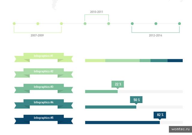5 простых способов создать замечательную инфографическую презентацию