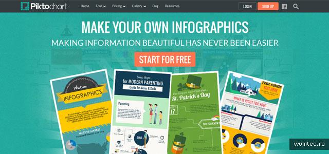 Сервисы для создания инфографики