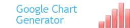 Google Chart Generator