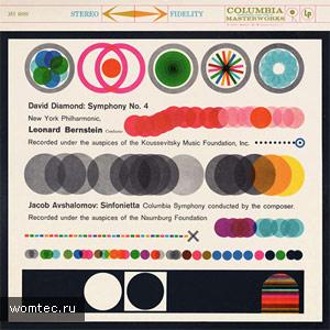Дизайн музыкальных обложек
